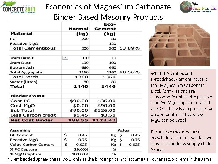 Economics of Magnesium Carbonate Binder Based Masonry Products What this embedded spreadsheet demonstrates is