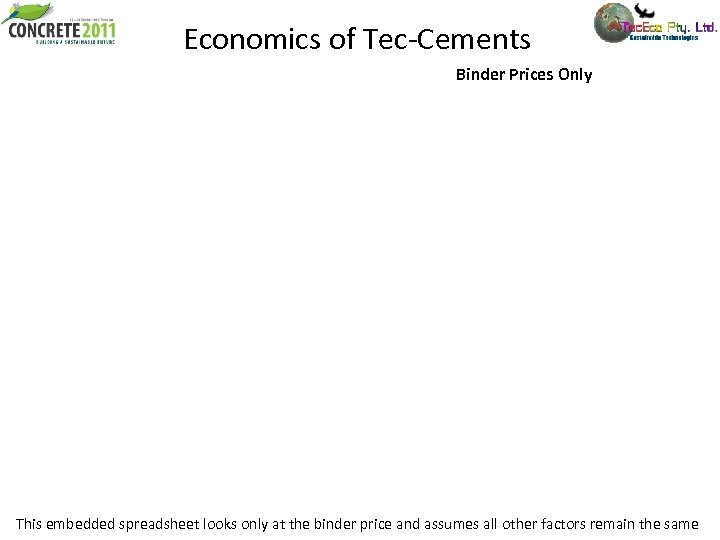 Economics of Tec-Cements Binder Prices Only This embedded spreadsheet looks only at the binder