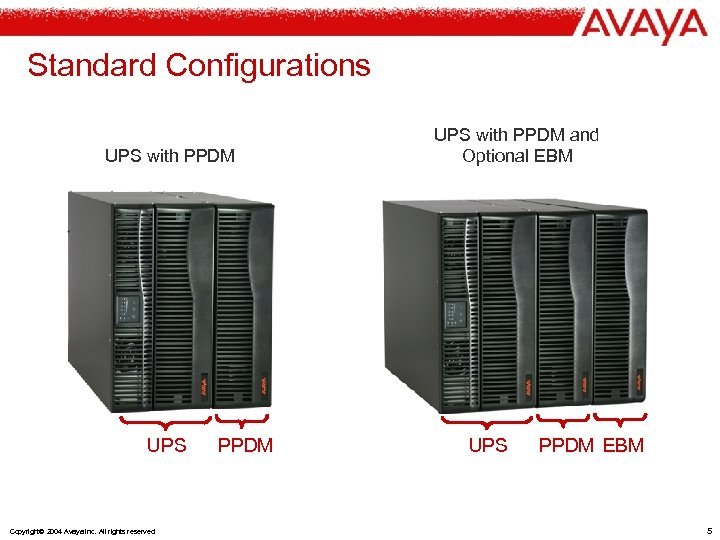 Standard Configurations UPS with PPDM UPS Copyright© 2004 Avaya Inc. All rights reserved PPDM