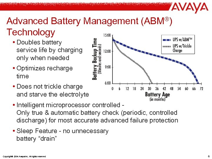 Advanced Battery Management (ABM®) Technology BC • Doubles battery service life by charging only