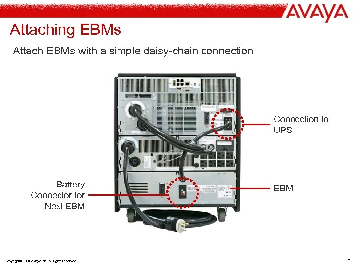 Attaching EBMs Attach EBMs with a simple daisy-chain connection Connection to UPS Battery Connector