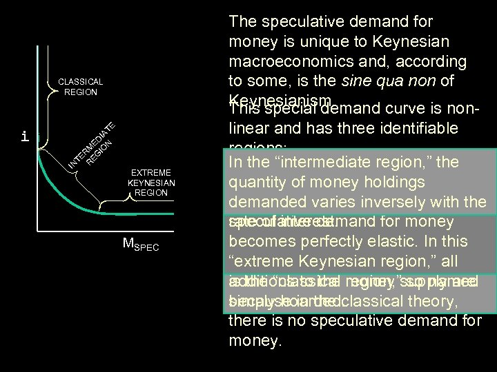 The speculative demand for money is unique to Keynesian macroeconomics and, according to some,