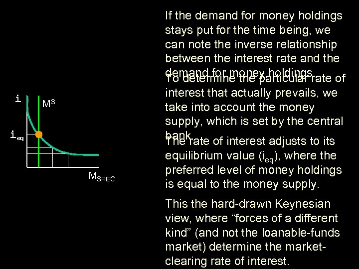 If the demand for money holdings stays put for the time being, we can