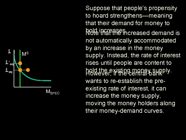 Suppose that people's propensity to hoard strengthens—meaning that their demand for money to hold