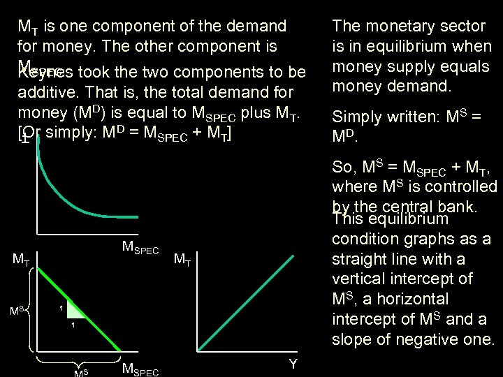 MT is one component of the demand for money. The other component is MSPEC.