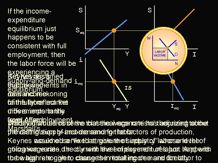 S S If the incomeexpenditure equilibrium just Seq W happens to be S consistent