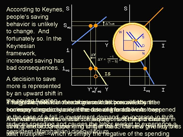 According to Keynes, S people's saving behavior is unlikely Seq to change. And fortunately