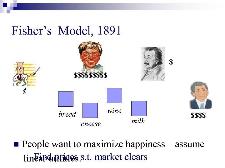 Fisher's Model, 1891 $ $$$$$ ¢ wine bread cheese n milk $$$$ People want