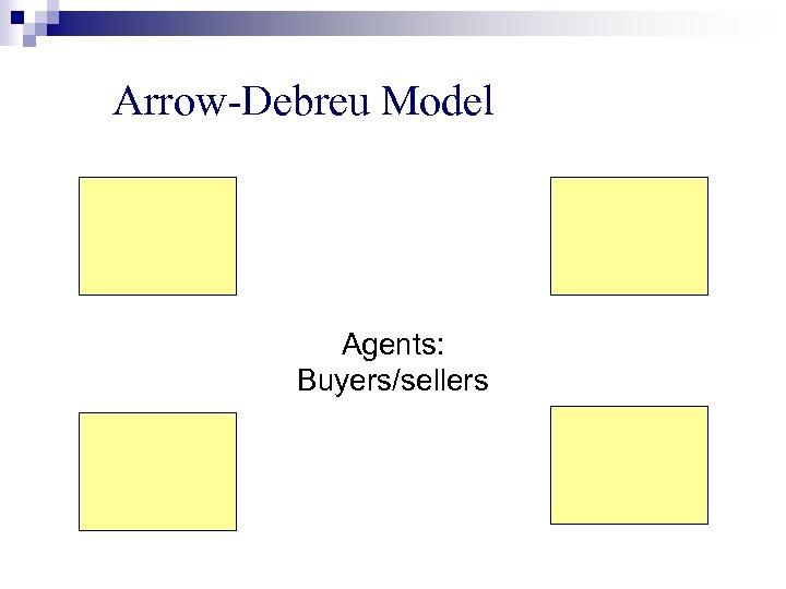 Arrow-Debreu Model Agents: Buyers/sellers
