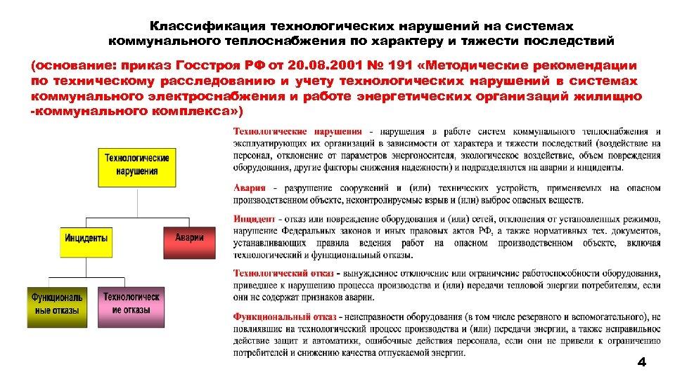 Классификация технологических нарушений на системах коммунального теплоснабжения по характеру и тяжести последствий (основание: приказ
