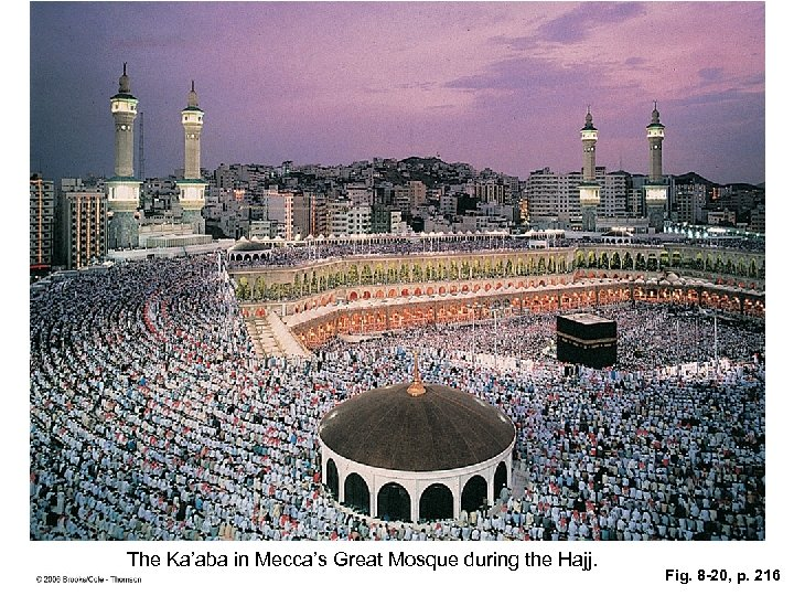 The Ka'aba in Mecca's Great Mosque during the Hajj. Fig. 8 -20, p. 216
