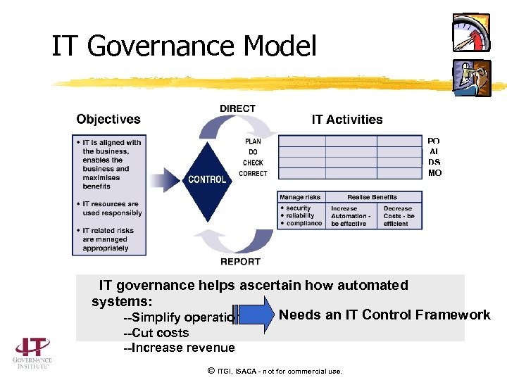 IT Governance Model PO AI DS MO IT governance helps ascertain how automated systems: