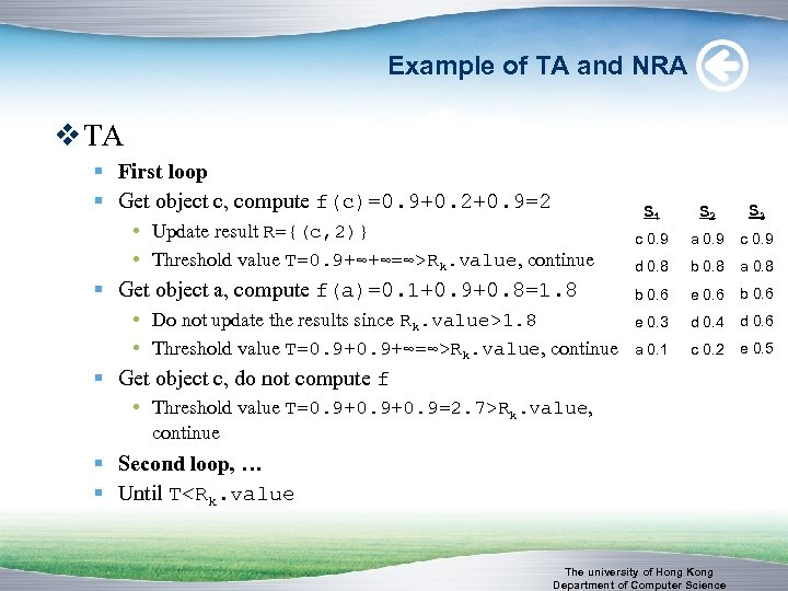 Example of TA and NRA v TA § First loop § Get object c,