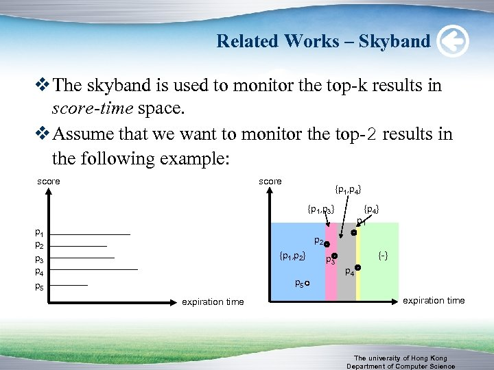 Related Works – Skyband v The skyband is used to monitor the top-k results