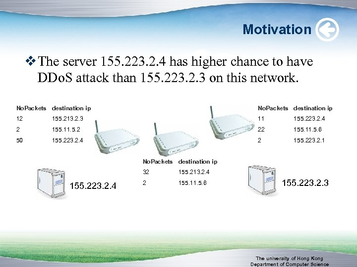 Motivation v The server 155. 223. 2. 4 has higher chance to have DDo.