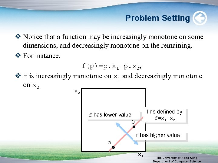 Problem Setting v Notice that a function may be increasingly monotone on some dimensions,