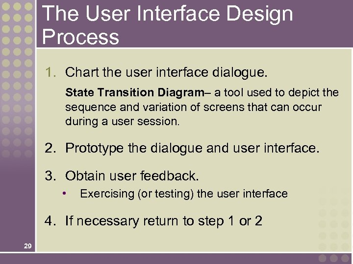 The User Interface Design Process 1. Chart the user interface dialogue. State Transition Diagram–