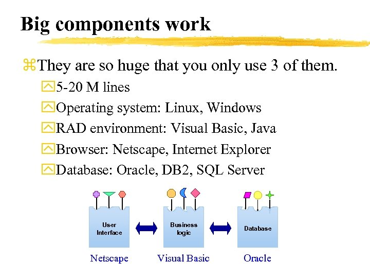 Big components work z. They are so huge that you only use 3 of
