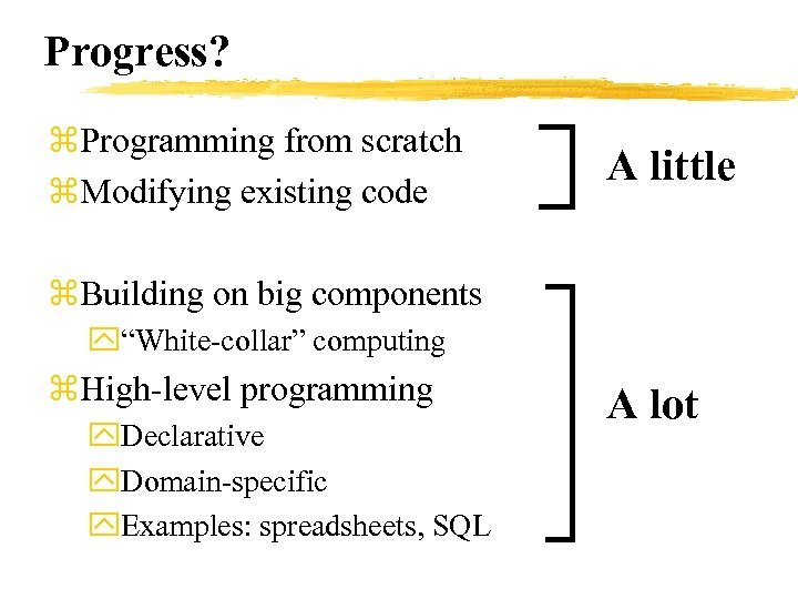 Progress? z. Programming from scratch z. Modifying existing code A little z. Building on