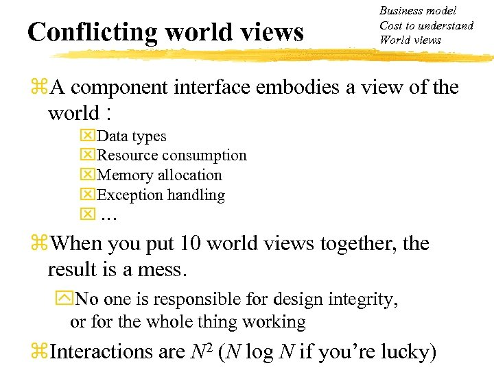 Conflicting world views Business model Cost to understand World views z. A component interface