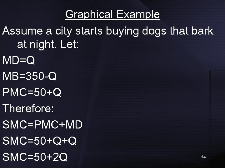 Graphical Example Assume a city starts buying dogs that bark at night. Let: MD=Q