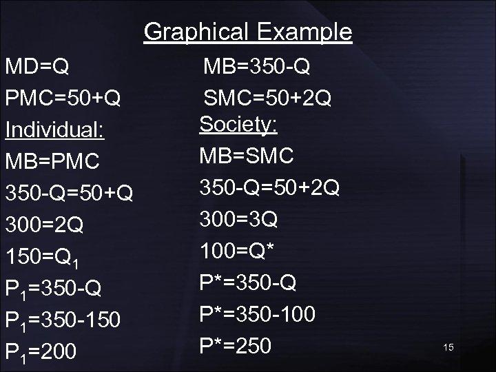 Graphical Example MD=Q PMC=50+Q Individual: MB=PMC 350 -Q=50+Q 300=2 Q 150=Q 1 P 1=350