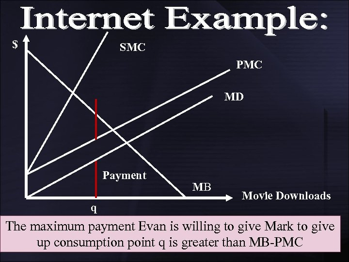 $ SMC PMC MD Payment q MB Movie Downloads The maximum payment Evan is