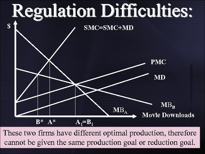 $ SMC=SMC+MD PMC MD MBA B* A* A 1=B 1 MBB Movie Downloads These