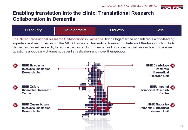 UNLOCK YOUR GLOBAL BUSINESS POTENTIAL Enabling translation into the clinic: Translational Research Collaboration in