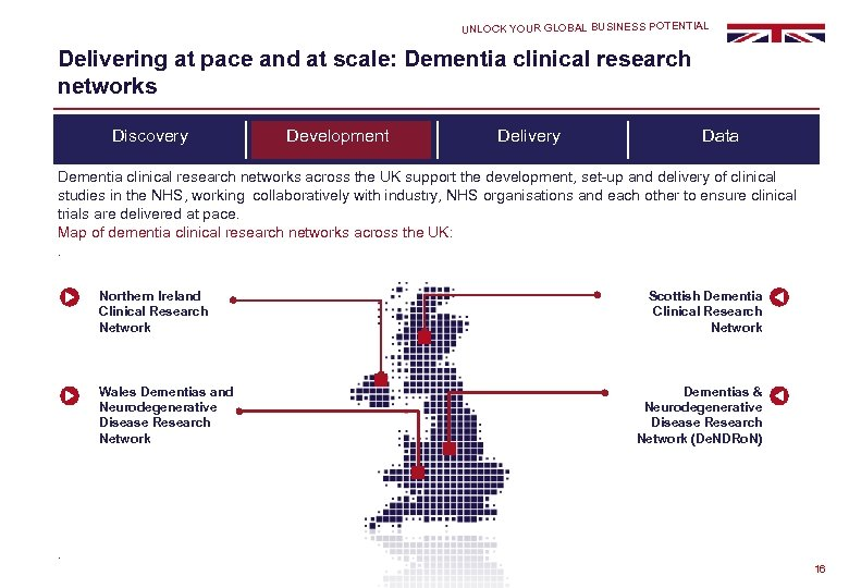 UNLOCK YOUR GLOBAL BUSINESS POTENTIAL Delivering at pace and at scale: Dementia clinical research