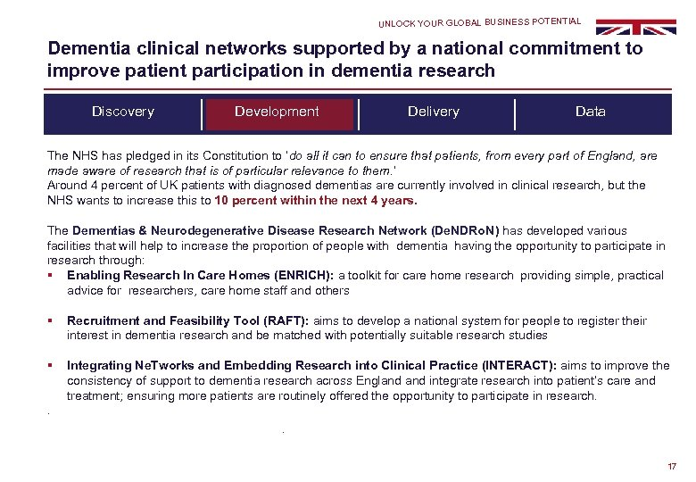 UNLOCK YOUR GLOBAL BUSINESS POTENTIAL Dementia clinical networks supported by a national commitment to