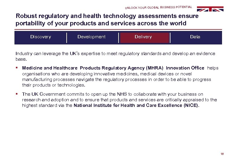 UNLOCK YOUR GLOBAL BUSINESS POTENTIAL Robust regulatory and health technology assessments ensure portability of