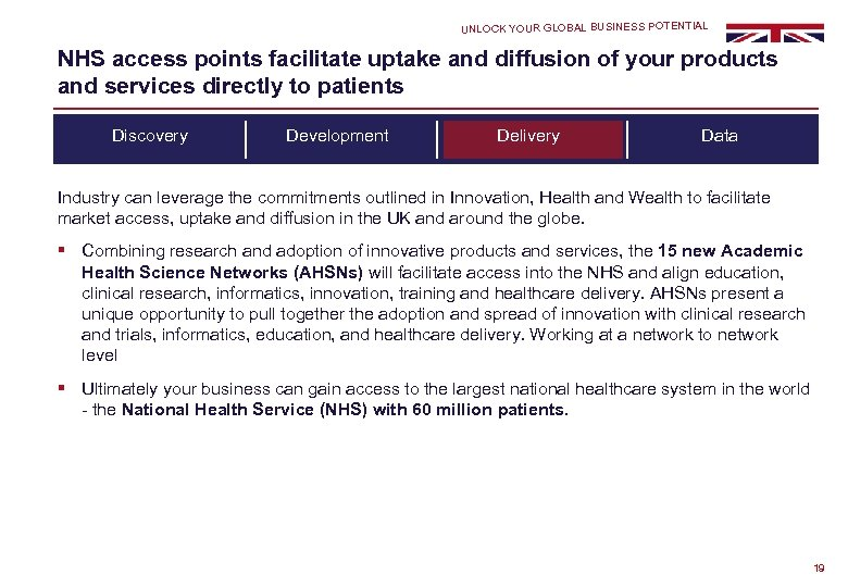UNLOCK YOUR GLOBAL BUSINESS POTENTIAL NHS access points facilitate uptake and diffusion of your