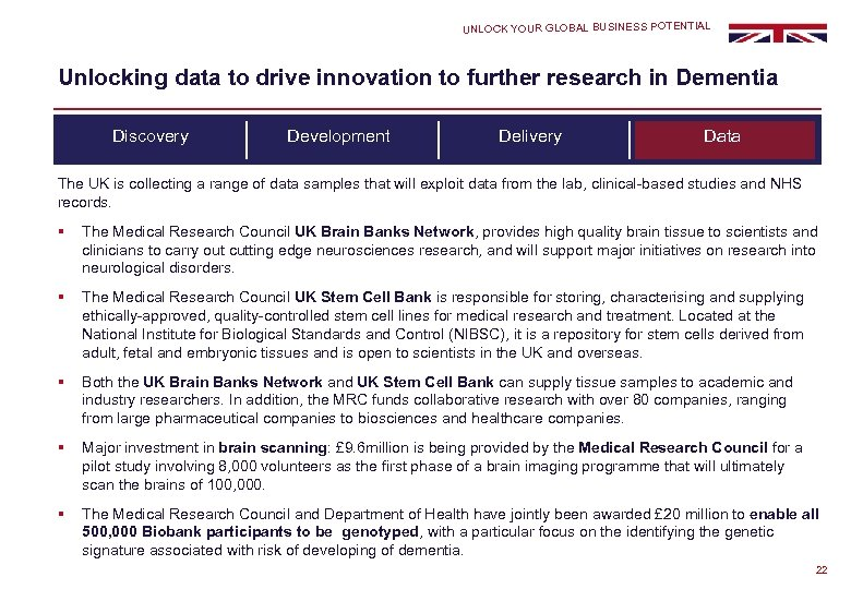 UNLOCK YOUR GLOBAL BUSINESS POTENTIAL Unlocking data to drive innovation to further research in