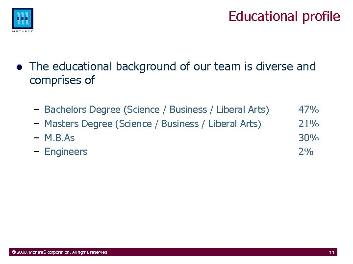 Educational profile l The educational background of our team is diverse and comprises of