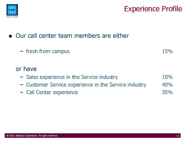 Experience Profile l Our call center team members are either – fresh from campus