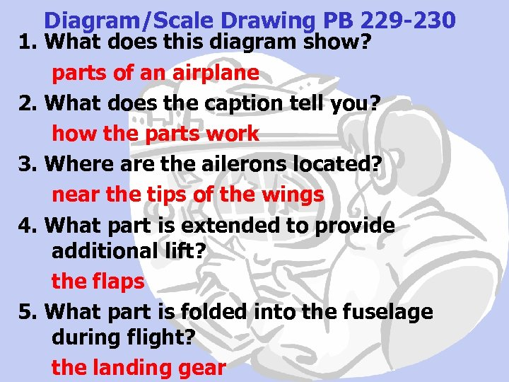 Diagram/Scale Drawing PB 229 -230 1. What does this diagram show? parts of an