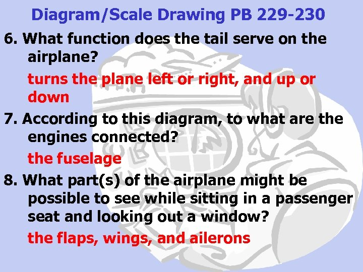 Diagram/Scale Drawing PB 229 -230 6. What function does the tail serve on the