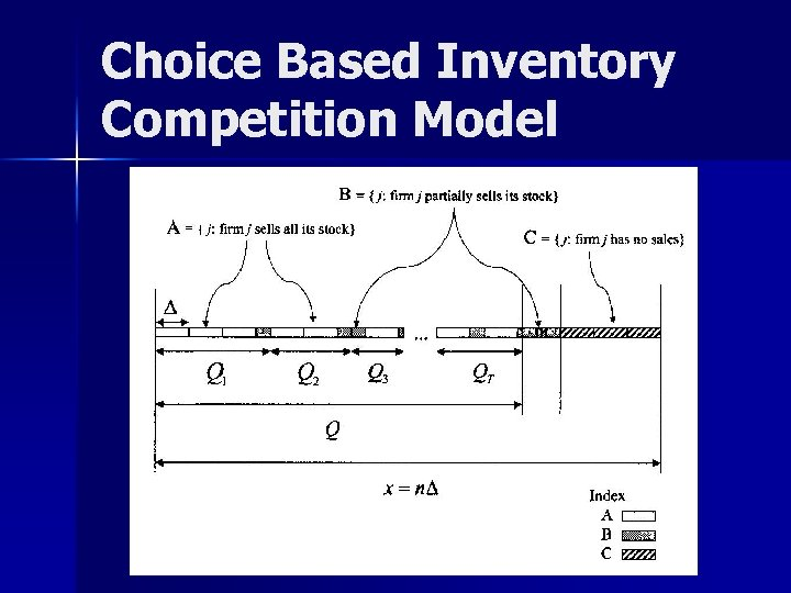 Choice Based Inventory Competition Model