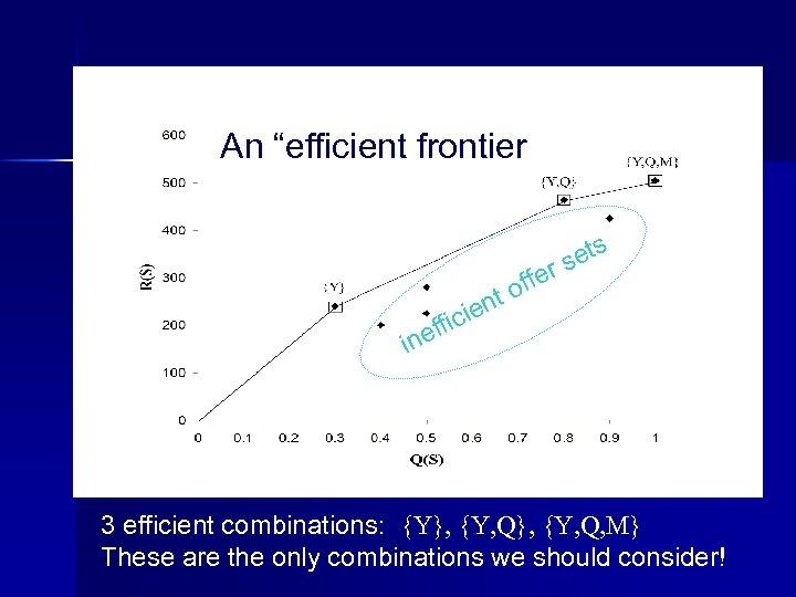 "An ""efficient frontier t ien ffic r ffe o ets s ine 3 efficient"