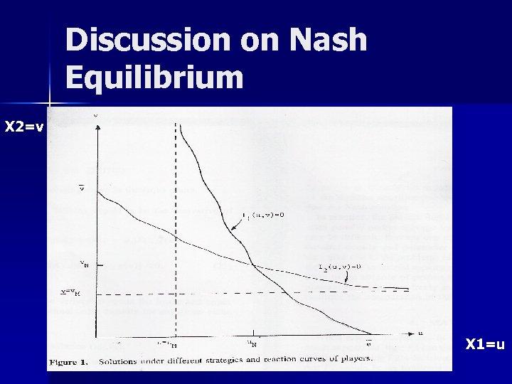 Discussion on Nash Equilibrium X 2=v X 1=u