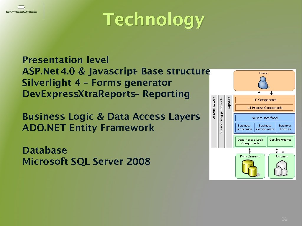 Technology Presentation level ASP. Net 4. 0 & Javascript- Base structure Silverlight 4 –