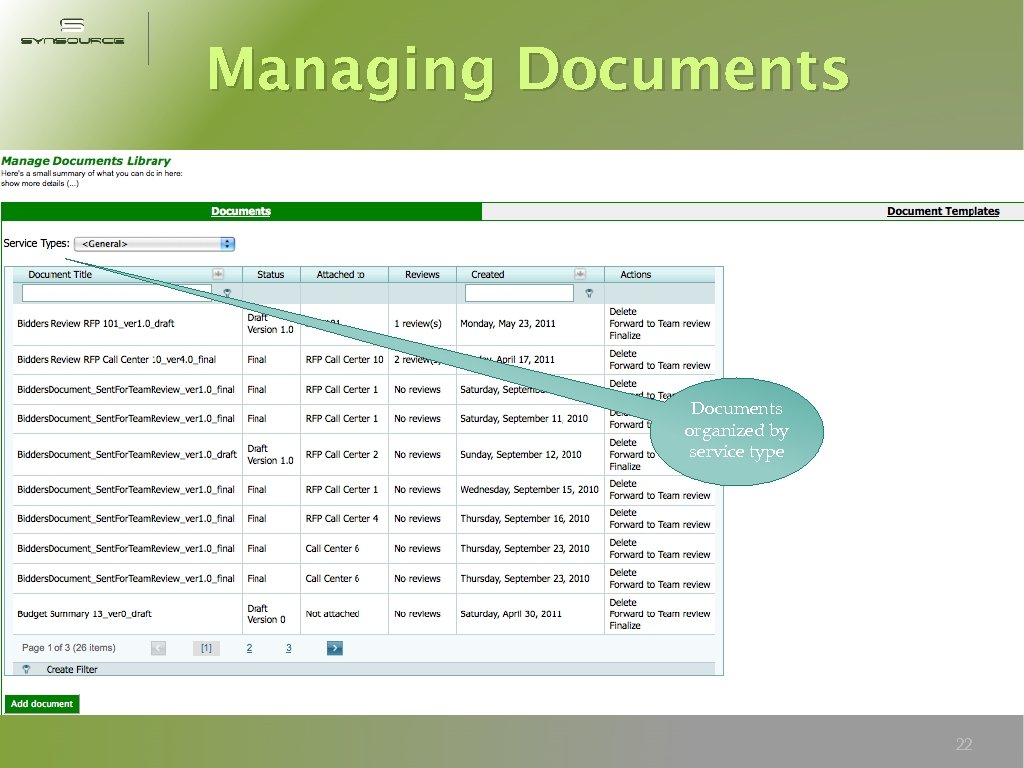 Managing Documents organized by service type 22