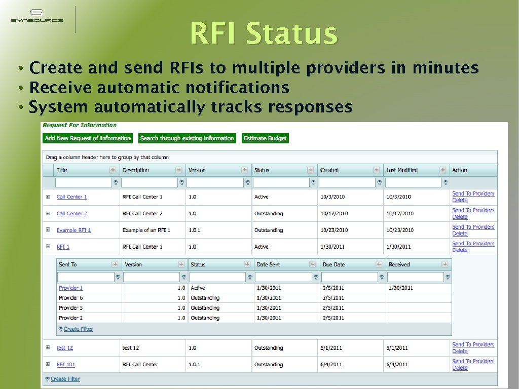 RFI Status • Create and send RFIs to multiple providers in minutes • Receive