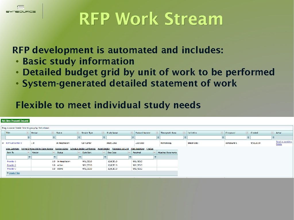 RFP Work Stream RFP development is automated and includes: • Basic study information •