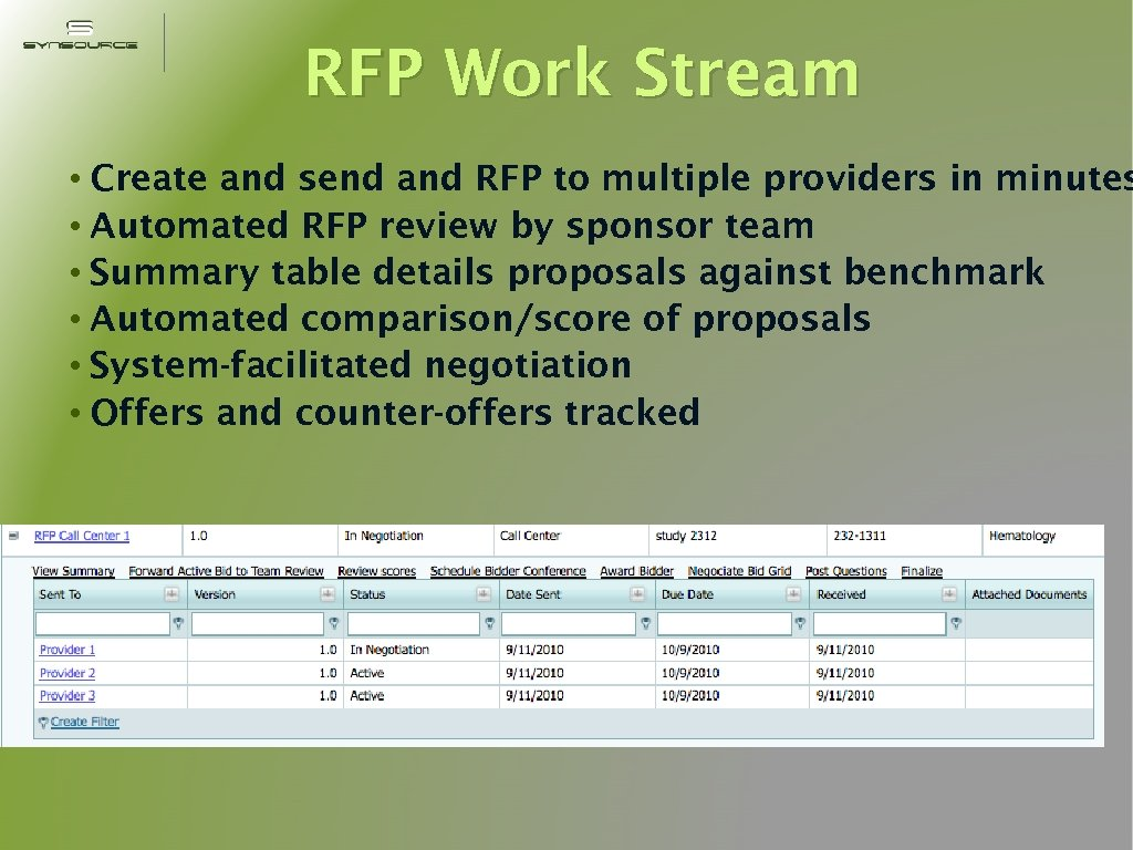 RFP Work Stream • Create and send and RFP to multiple providers in minutes
