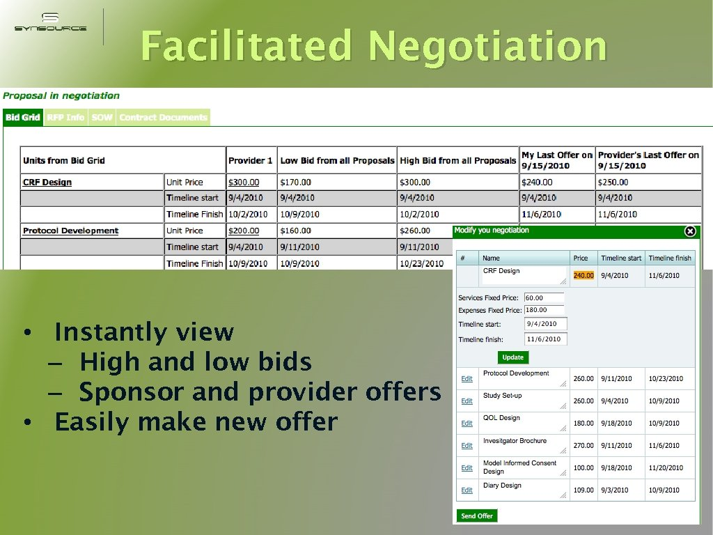 Facilitated Negotiation • Instantly view – High and low bids – Sponsor and provider