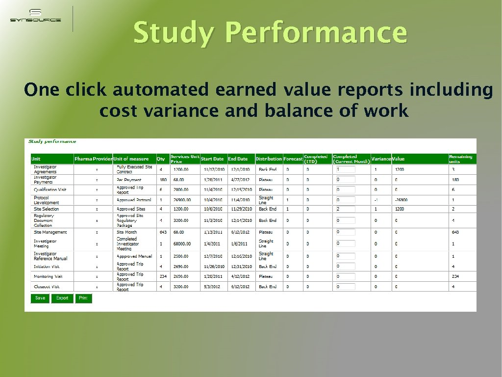 Study Performance One click automated earned value reports including cost variance and balance of