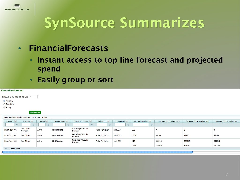 Syn. Source Summarizes • Financial. Forecasts • Instant access to top line forecast and