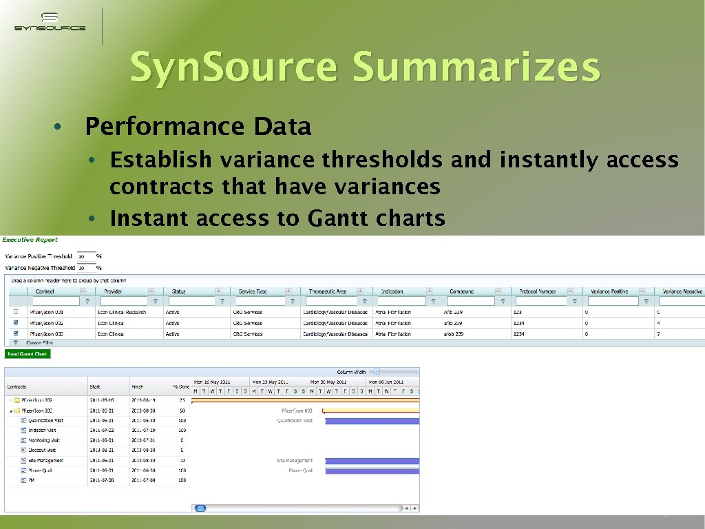 Syn. Source Summarizes • Performance Data • Establish variance thresholds and instantly access contracts